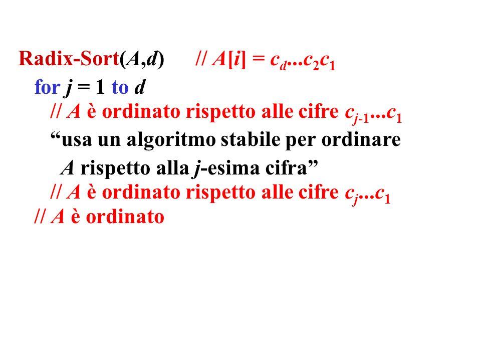Radix-Sort(A,d) // A[i] = cd...c2c1